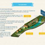 Page du parcours du site Les p'tits mousses